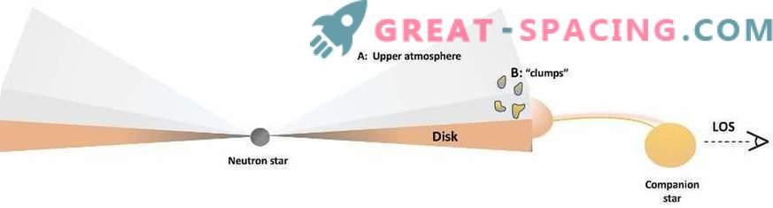 Discul de accrelare a stelelor cu raze X este dotat cu o atmosferă extinsă.